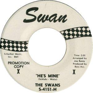 SWANS 63 A