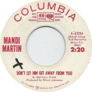 MARTIN MANDY 65 A