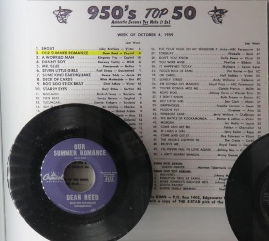 Dean Reed Charts On KIMN (CMHOF)