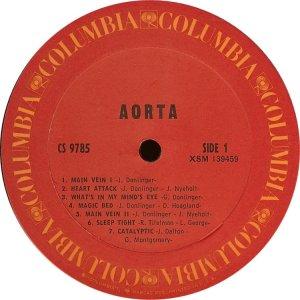 AORTA 1969 C