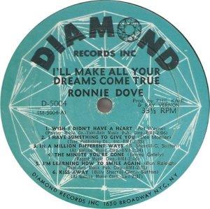 DOVE RONNIE 1965 C