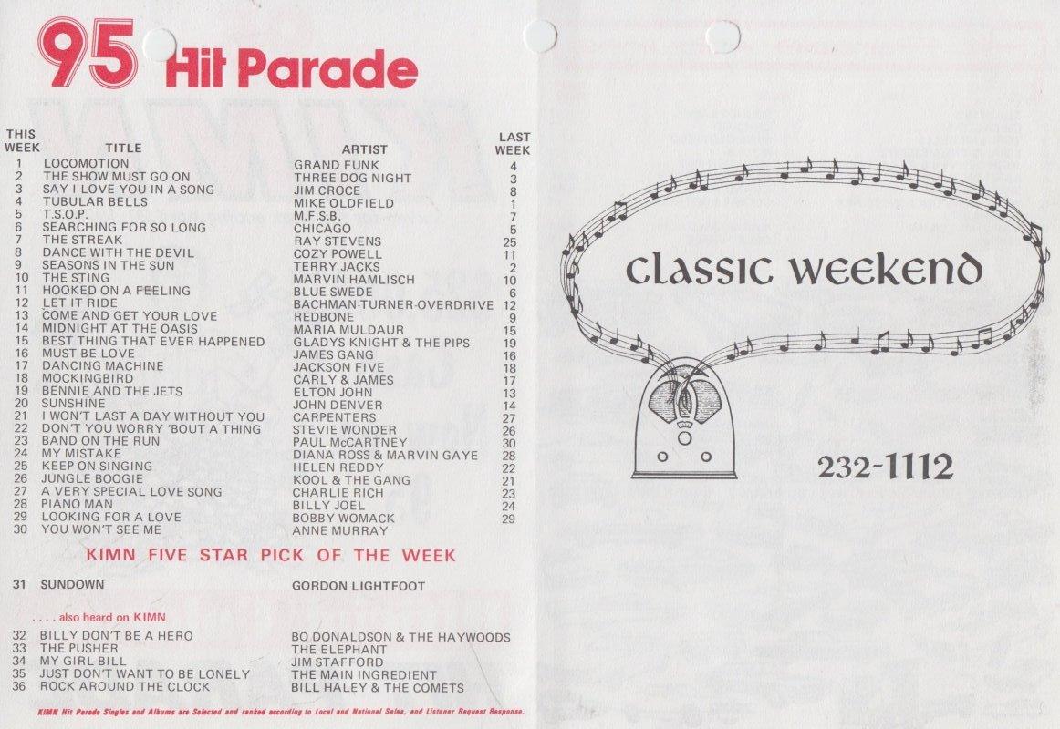 KIMN 1974-04-20