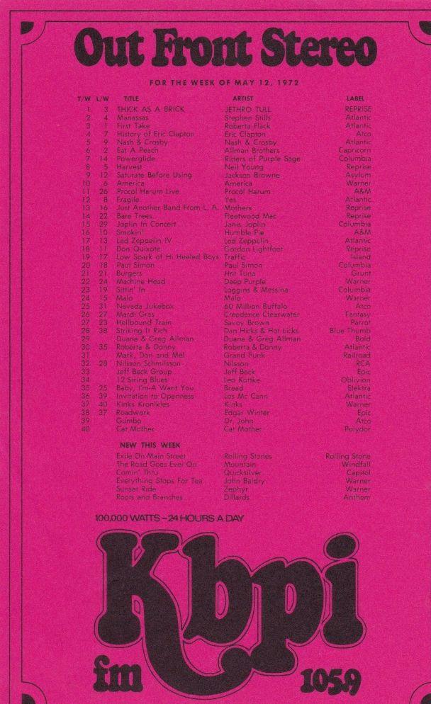 KBPI 72-05-12