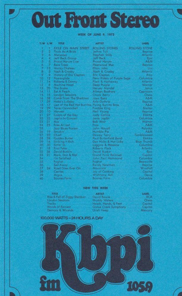 KBPI 72-06-09