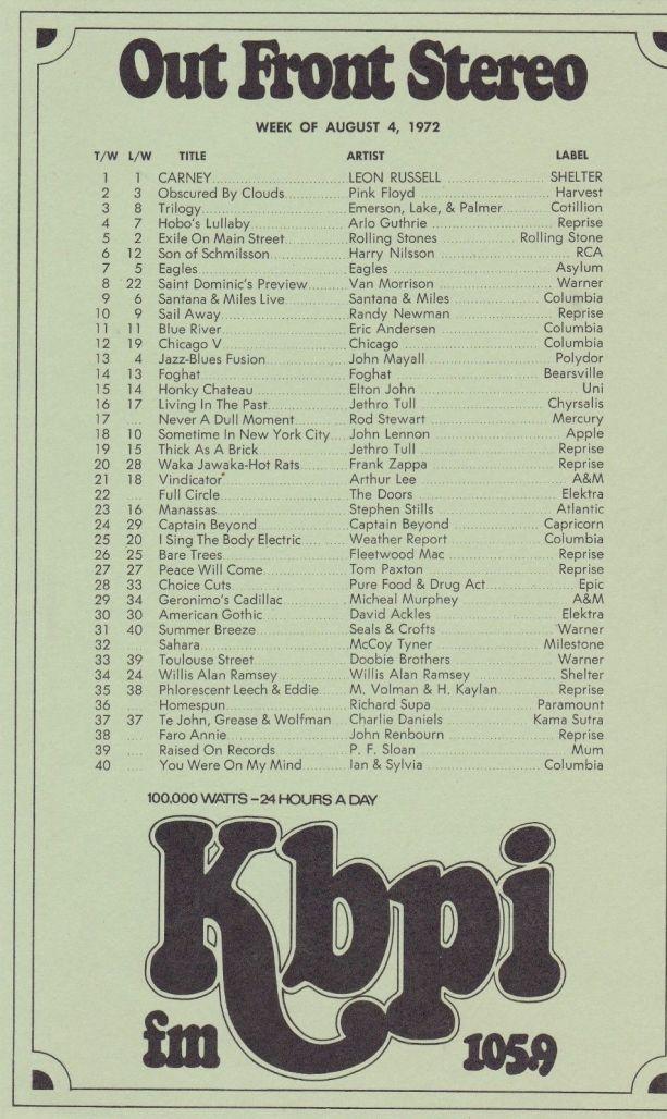 KBPI 72-08-04
