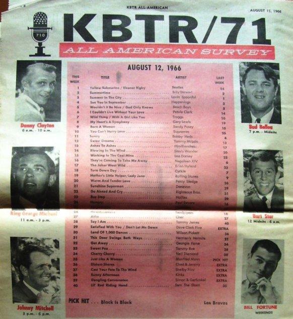 KBTR 66-08-12