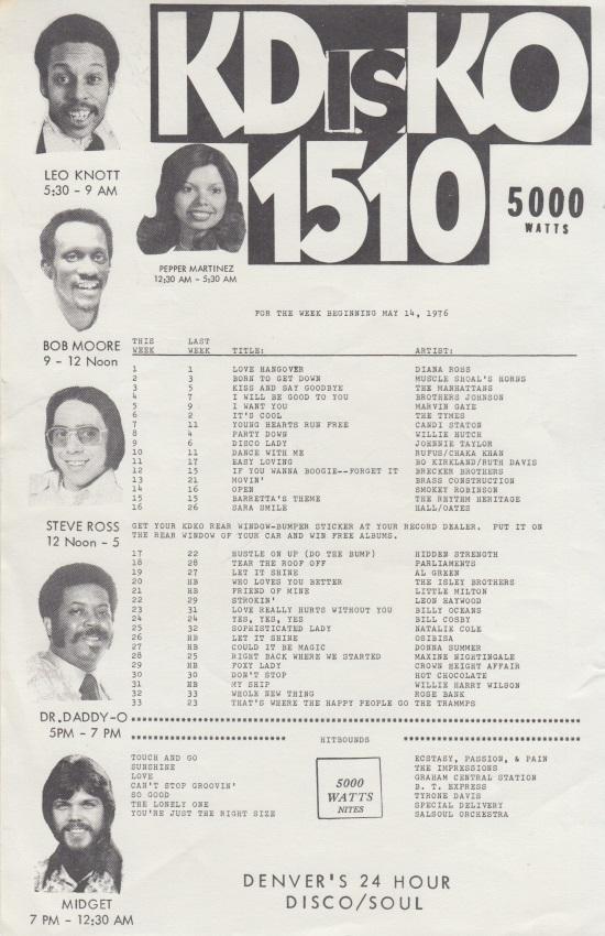 KDKO 76-05-14
