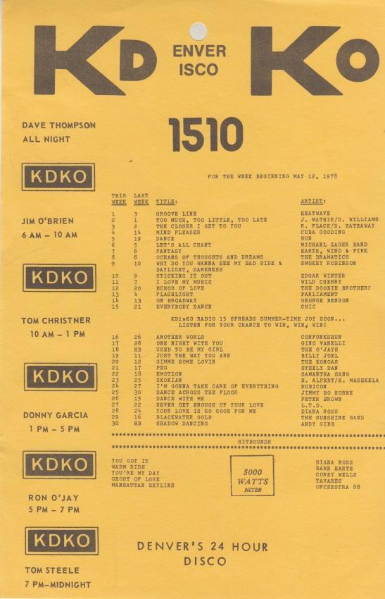KDKO 78-05-12