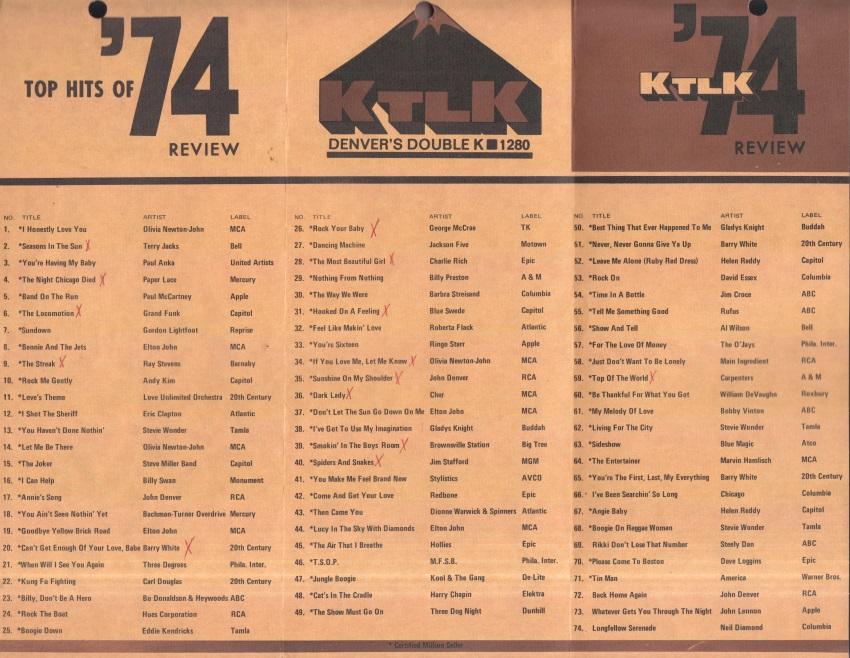 KTLK 74-12-30 (deleted 363679f611ff927c73eccb7d9cecccbe)