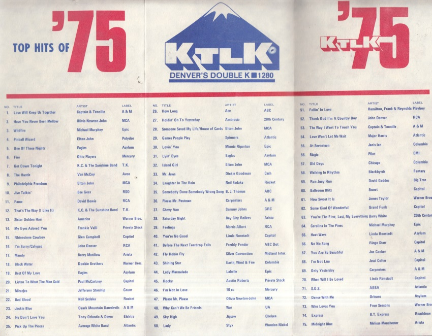 KTLK 75-12-29 (deleted 101a25c121f2ad0171e620de4aea9068)