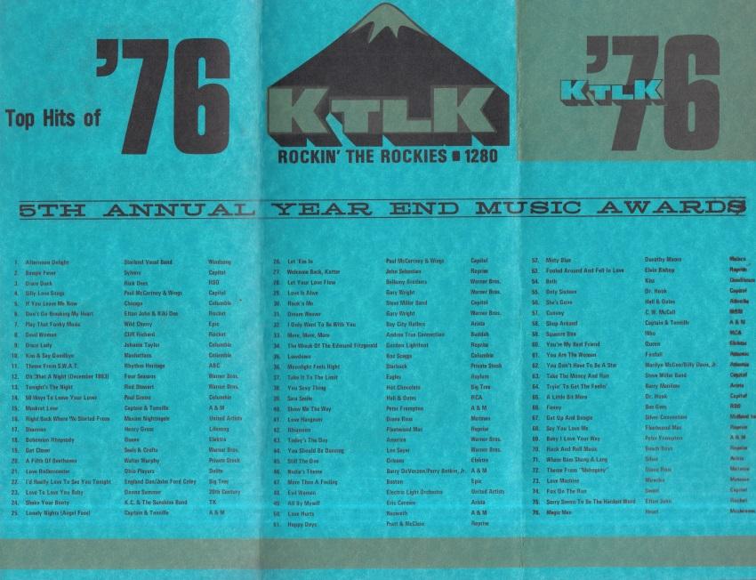 KTLK 76-12-27 (deleted d19d754fd72ec46b8d0876b78a38fde1)