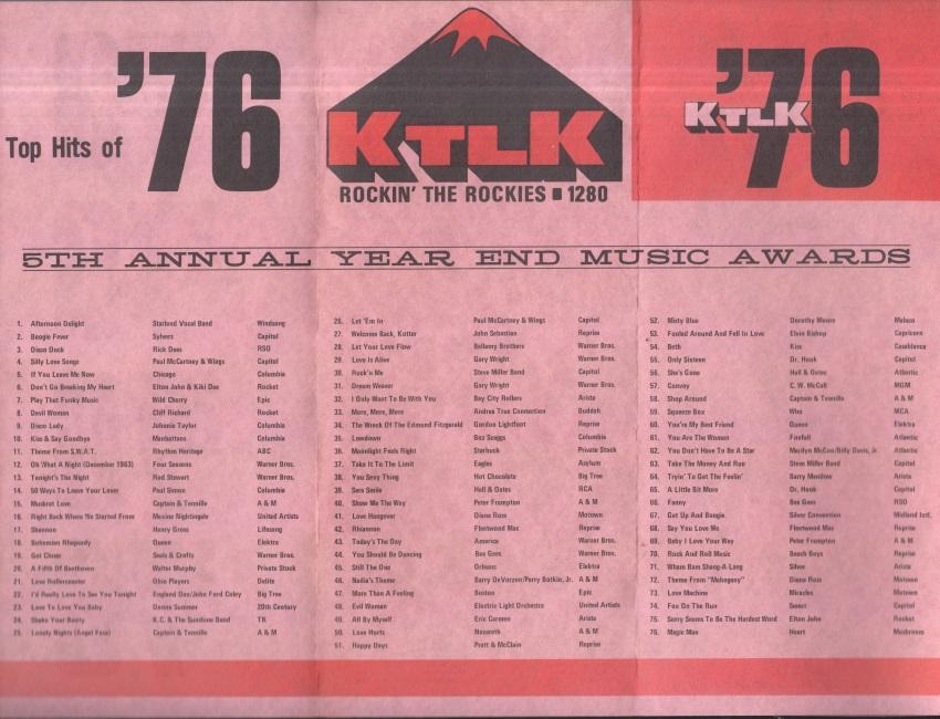 KTLK 77-01-03 (deleted ea8d55fa6d694da07319161acd30641e)