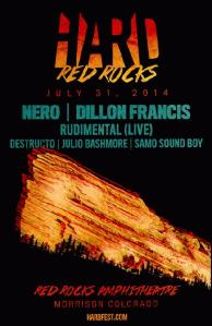 POSTER - RED ROCKS A36