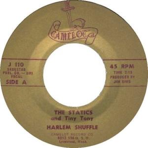 statics-63