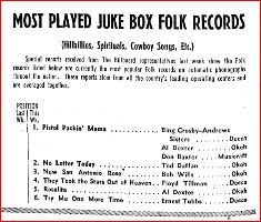 bb-1944-01-08-most-played-juke-box-folk-records