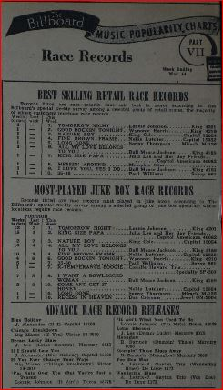 bb-1948-02-08-best-selling-retail-race-records