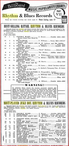 bb-1949-06-24-most-played-juke-box-rhythm-blues-records