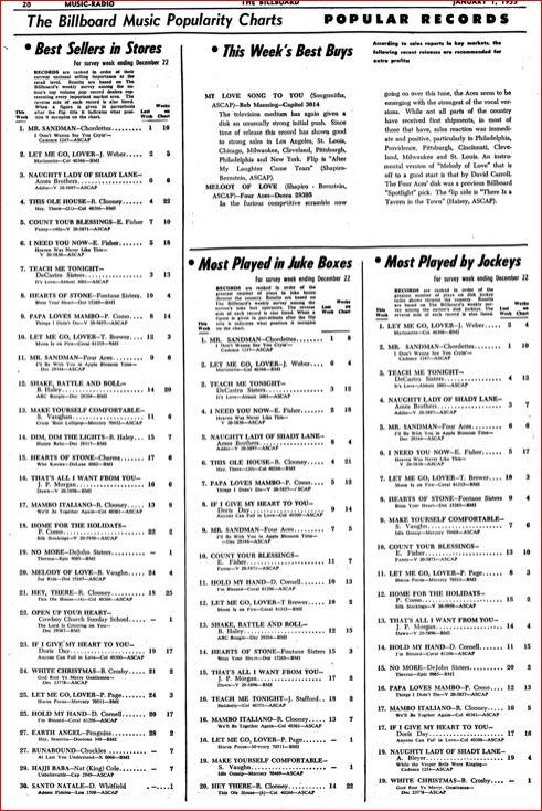 bb-1955-01-01-charts