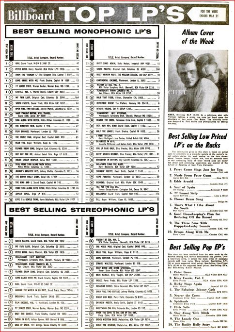 bb-1959-05-25-mono-and-stereo-lp-charts