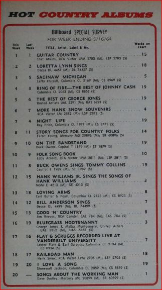 bb-1964-05-16-hot-country-albums