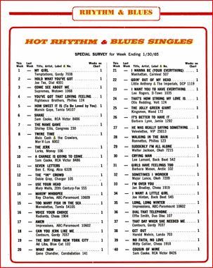 bb-1965-01-30-hot-rhythm-blues-singles