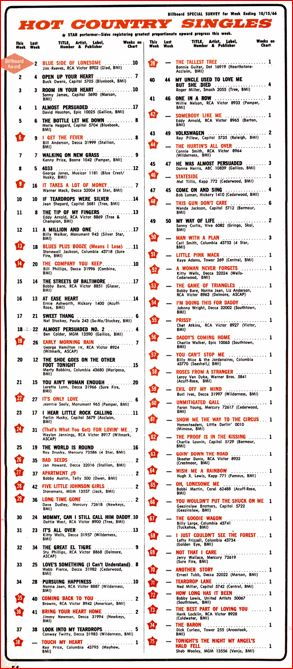 bb-1966-10-15-hot-country-singles