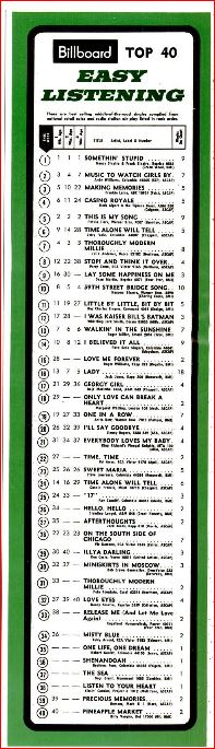 bb-1967-easy-listening-songs
