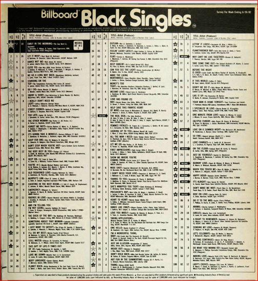bb-1982-06-26-black-singles