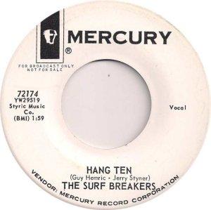 surf-breakers-63-01-b