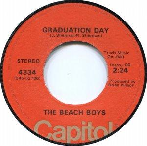 bb-beach-boys-45s-1976-03-d